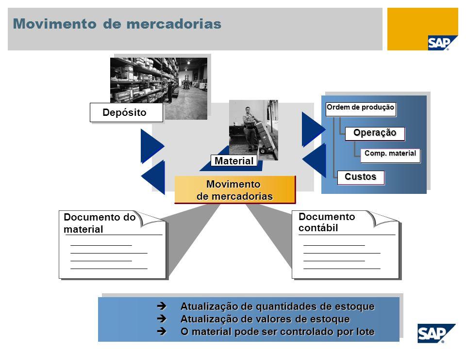 Material Movimento de mercadorias Documento do material Documento contábil Depósito Operação Comp. material Ordem de produção Custos Atualização de qu