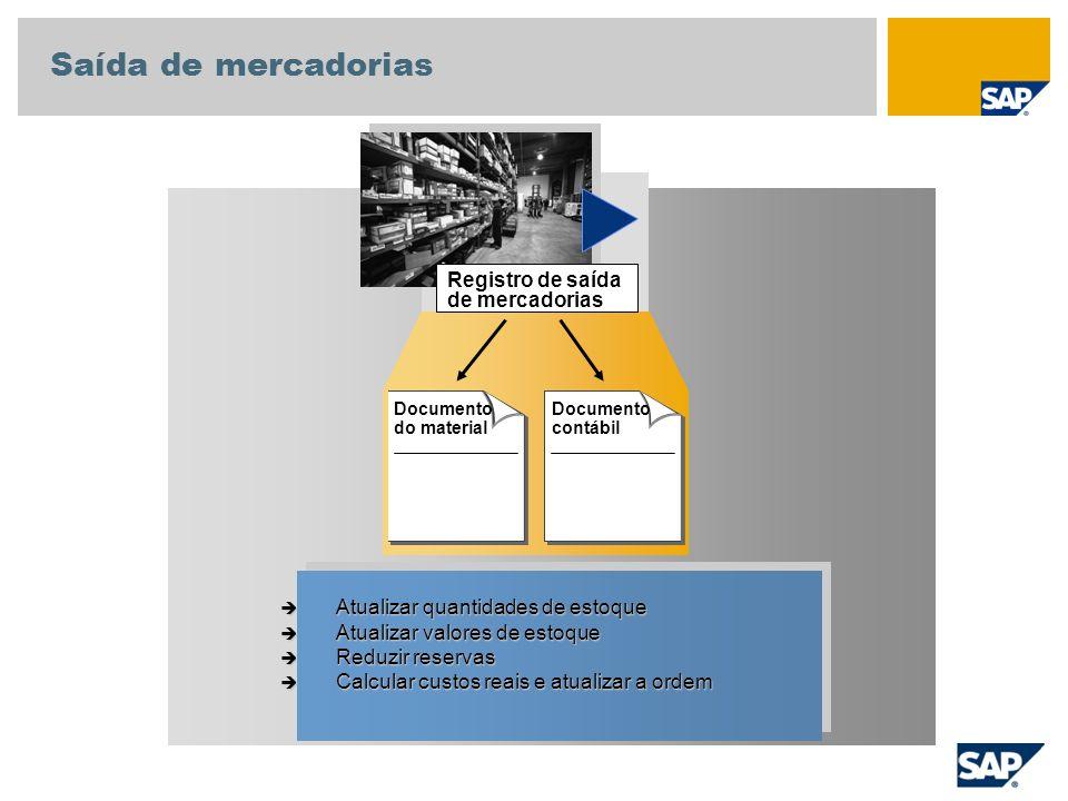Registro de saída de mercadorias Documento do material Documento contábil Atualizar quantidades de estoque Atualizar quantidades de estoque Atualizar