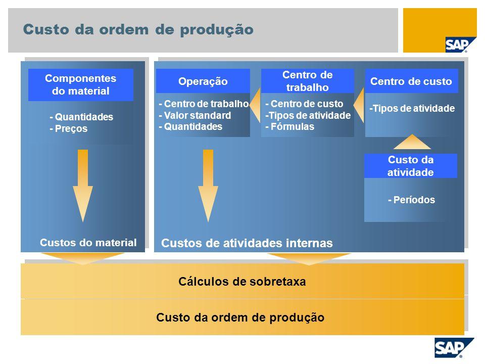 Custo da ordem de produção Cálculos de sobretaxa - Centro de trabalho - Valor standard - Quantidades - Centro de custo -Tipos de atividade - Fórmulas