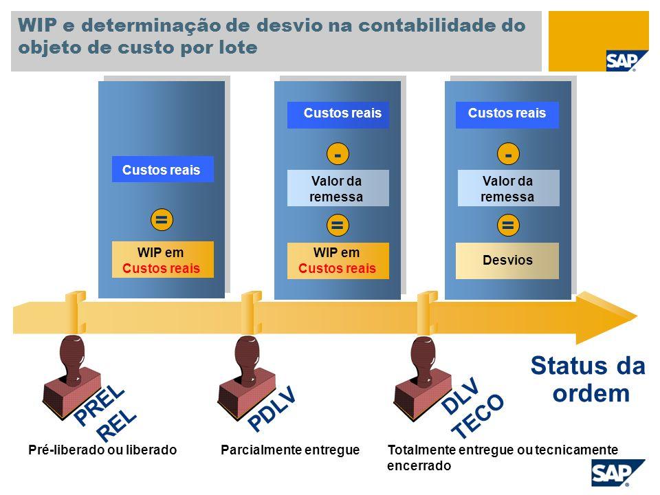 Status da ordem Pré-liberado ou liberadoParcialmente entregueTotalmente entregue ou tecnicamente encerrado Desvios Valor da remessa Custos reais WIP e