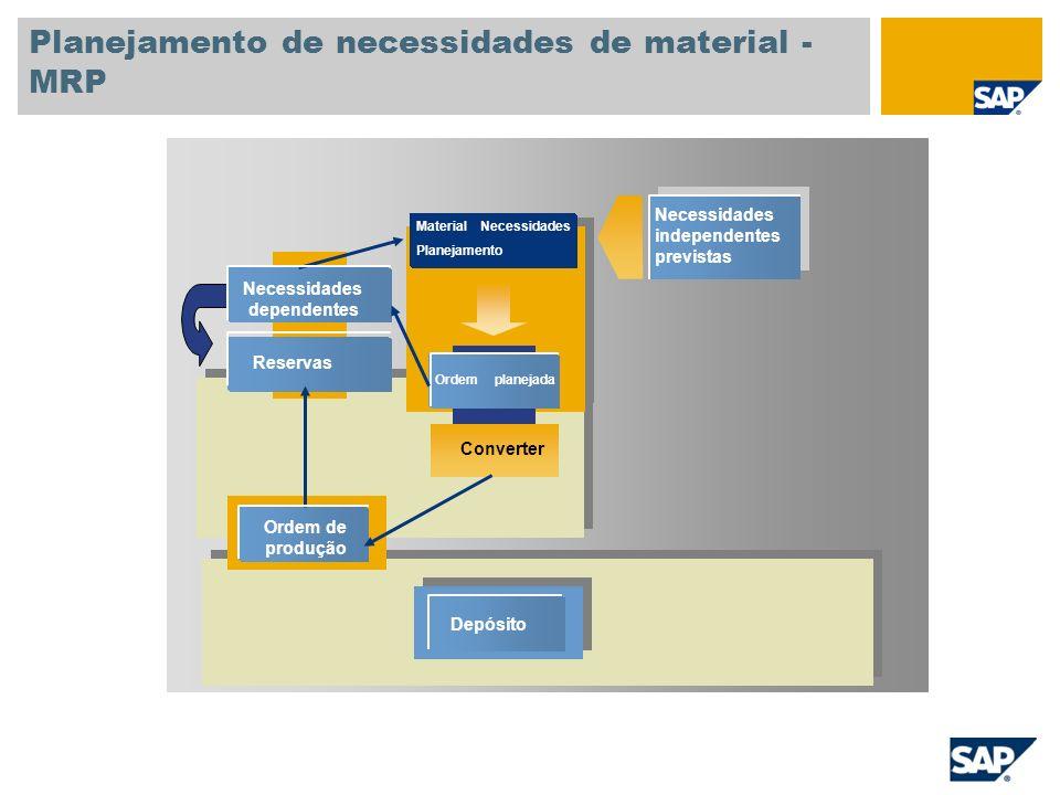 Converter Ordem planejada Necessidades dependentes Reservas Depósito Material Necessidades Planejamento Planejamento de necessidades de material - MRP