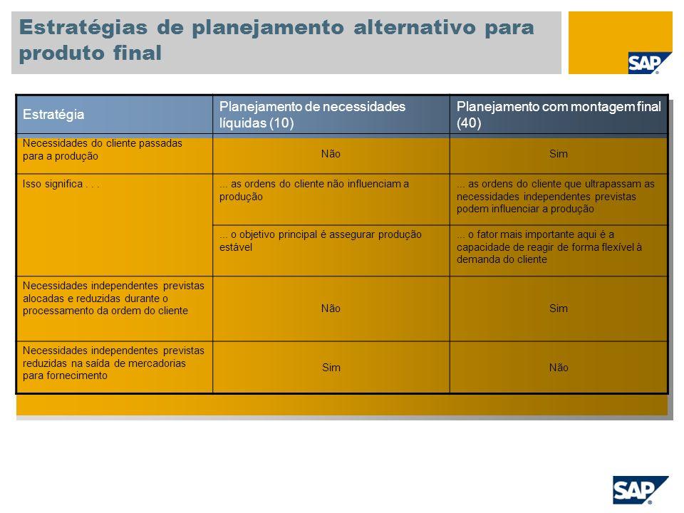 Estratégias de planejamento alternativo para produto final Estratégia Planejamento de necessidades líquidas (10) Planejamento com montagem final (40)