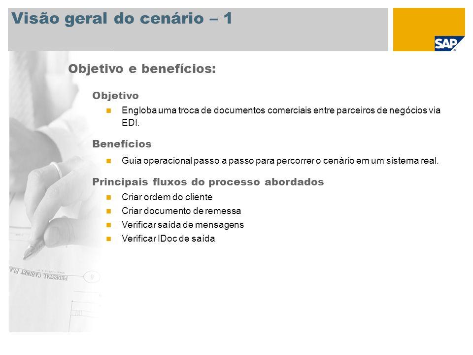 Visão geral do cenário – 1 Objetivo e benefícios: Objetivo Engloba uma troca de documentos comerciais entre parceiros de negócios via EDI. Benefícios
