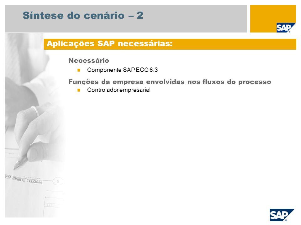 Síntese do cenário – 2 Necessário Componente SAP ECC 6.3 Funções da empresa envolvidas nos fluxos do processo Controlador empresarial Aplicações SAP n