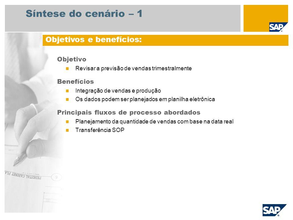 Síntese do cenário – 1 Objetivo Revisar a previsão de vendas trimestralmente Benefícios Integração de vendas e produção Os dados podem ser planejados