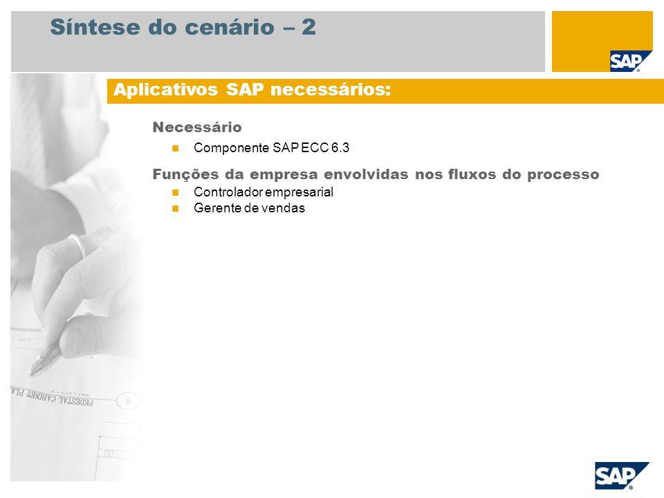 Síntese do cenário – 2 Necessário Componente SAP ECC 6.3 Funções da empresa envolvidas nos fluxos do processo Controlador empresarial Gerente de venda