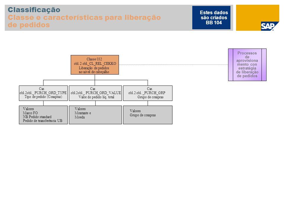 Classificação Classe e características para liberação de pedidos Car. obl.2 _PURCH_ORD_TYPE Tipo de pedido (Compras) Car. Valor do pedido líq. total V