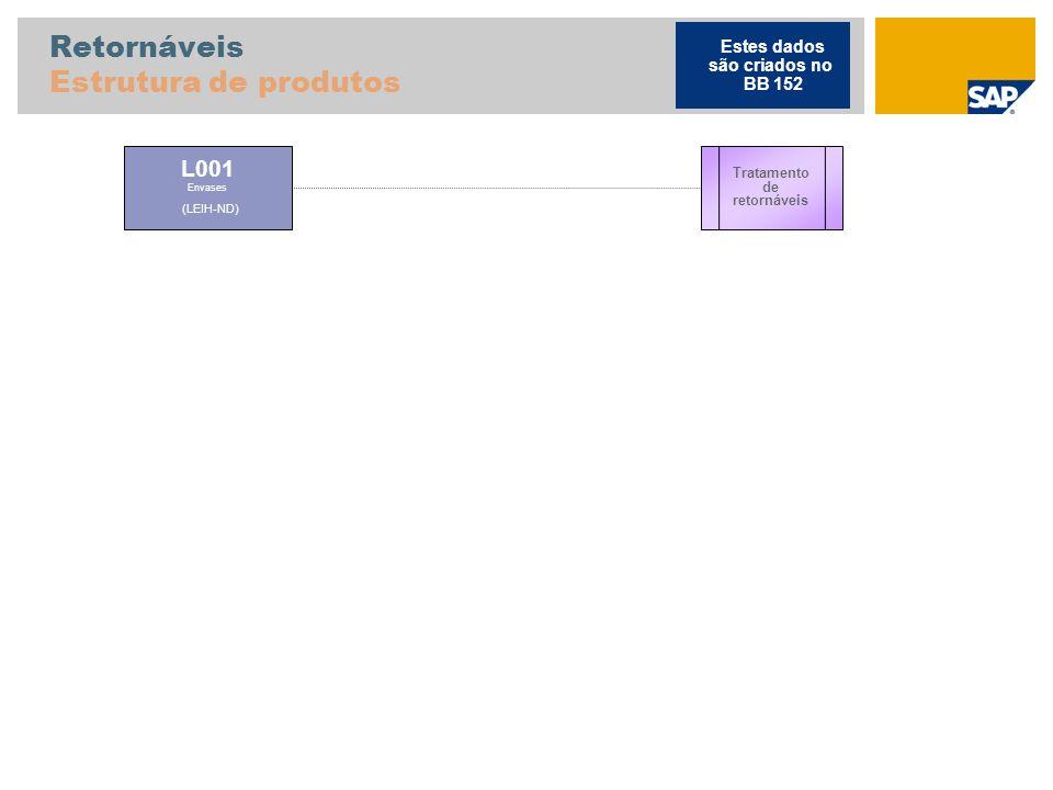Retornáveis Estrutura de produtos L001 Envases (LEIH-ND) Tratamento de retornáveis Estes dados são criados no BB 152