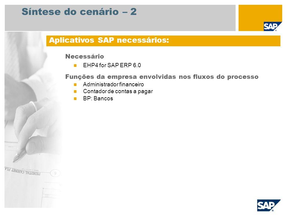 Síntese do cenário – 2 Necessário EHP4 for SAP ERP 6.0 Funções da empresa envolvidas nos fluxos do processo Administrador financeiro Contador de conta