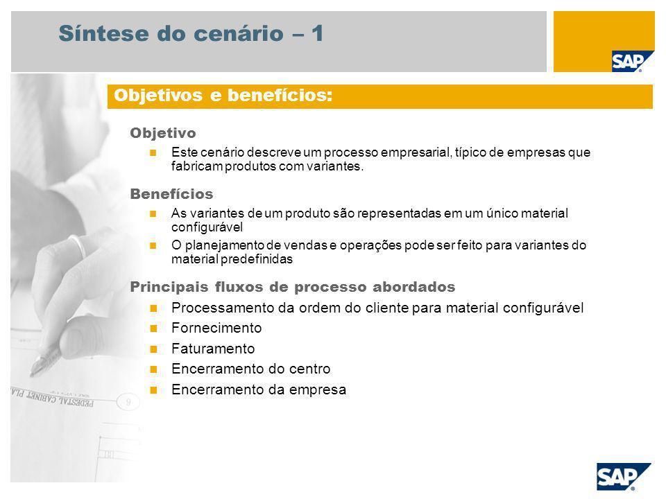 Síntese do cenário – 2 Necessário SAP enhancement package 4 para SAP ERP 6.0 Funções da empresa envolvidas nos fluxos do processo Planejador da produção Administrador de vendas Supervisor da produção Encarregado do depósito Administrador do faturamento Aplicativos SAP necessários: