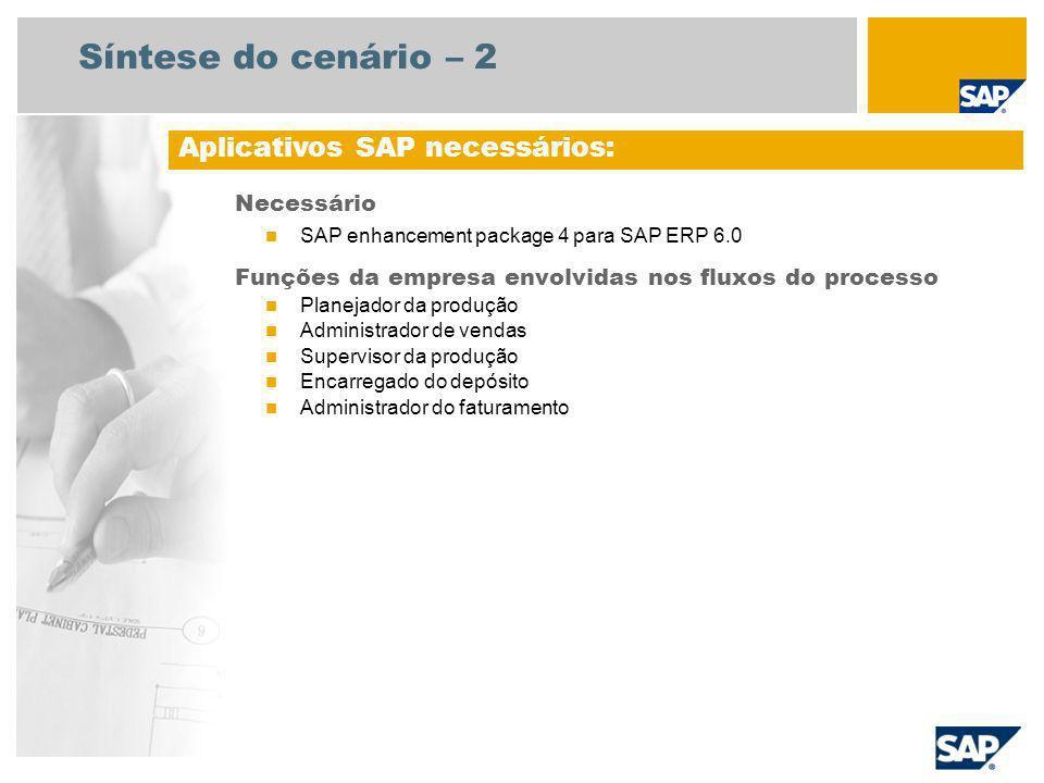 Síntese do cenário – 2 Necessário SAP enhancement package 4 para SAP ERP 6.0 Funções da empresa envolvidas nos fluxos do processo Planejador da produç