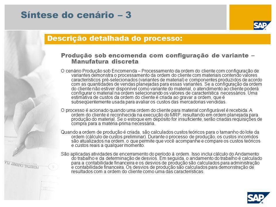 Síntese do cenário – 3 Produção sob encomenda com configuração de variante – Manufatura discreta O cenário Produção sob Encomenda – Processamento da o