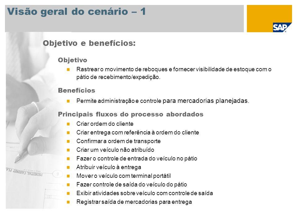 Visão geral do cenário – 2 Obrigatório SAP ECC 6.0 PAm3 Funções da empresa envolvidas nos processos Gerente de depósito Administração de vendas Encarregado do depósito Técnico de depósito para administração de pátios Aplicações SAP necessárias: