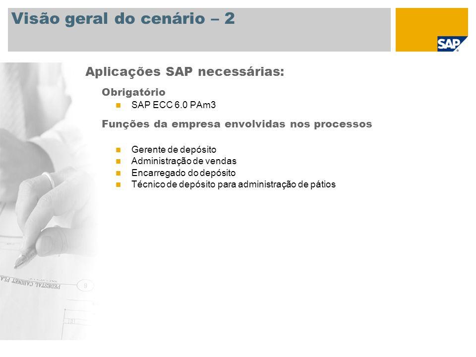 Visão geral do cenário – 2 Obrigatório SAP ECC 6.0 PAm3 Funções da empresa envolvidas nos processos Gerente de depósito Administração de vendas Encarr