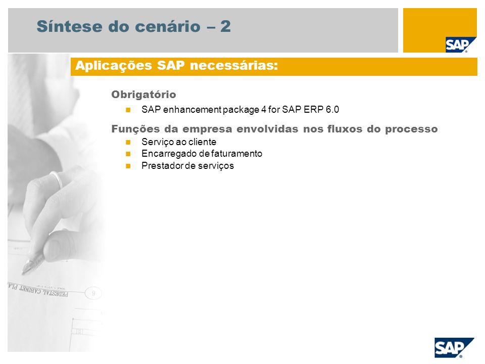 Síntese do cenário – 2 Obrigatório SAP enhancement package 4 for SAP ERP 6.0 Funções da empresa envolvidas nos fluxos do processo Serviço ao cliente E