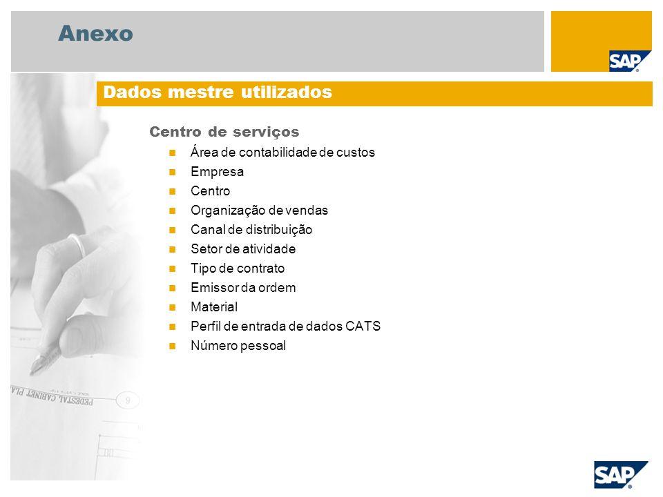 Anexo Centro de serviços Área de contabilidade de custos Empresa Centro Organização de vendas Canal de distribuição Setor de atividade Tipo de contrat