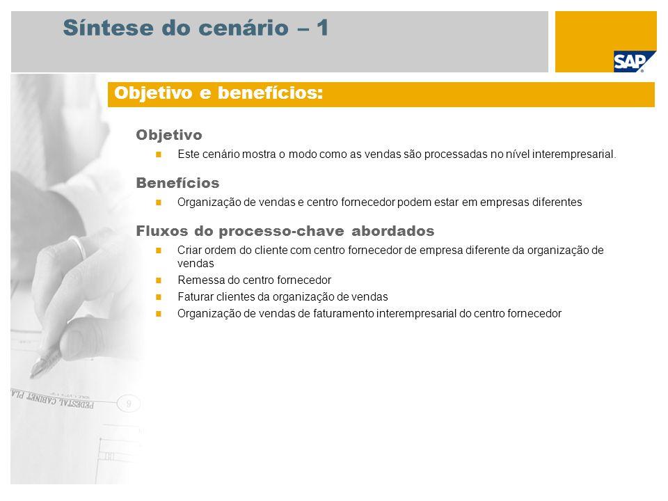 Síntese do cenário – 2 Obrigatório SAP ECC 6.3 Funções da empresa envolvidas nos fluxos do processo Administração de vendas Documento de faturamento Encarregado do depósito Aplicações SAP necessárias: