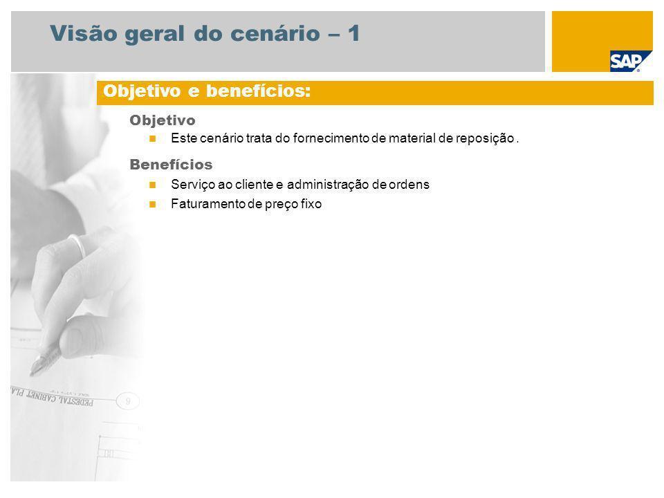 Visão geral do cenário – 1 Objetivo Este cenário trata do fornecimento de material de reposição. Benefícios Serviço ao cliente e administração de orde