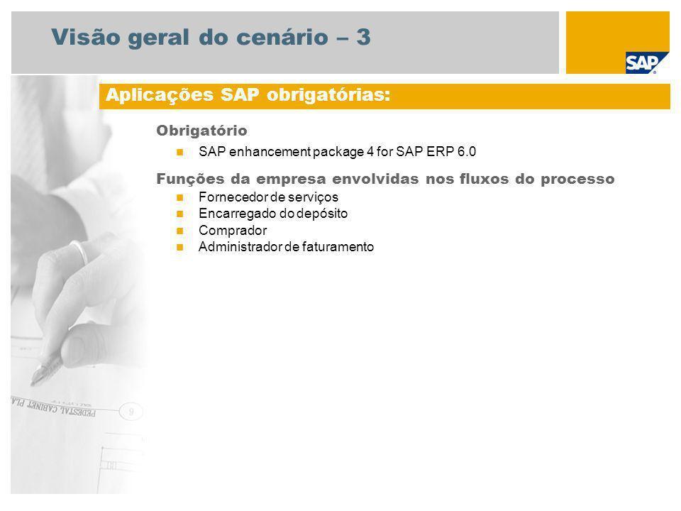 Visão geral do cenário – 3 Obrigatório SAP enhancement package 4 for SAP ERP 6.0 Funções da empresa envolvidas nos fluxos do processo Fornecedor de se