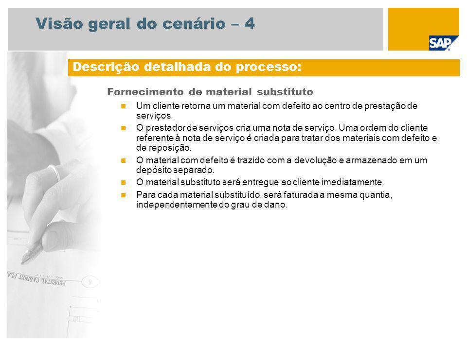 Visão geral do cenário – 4 Fornecimento de material substituto Um cliente retorna um material com defeito ao centro de prestação de serviços. O presta