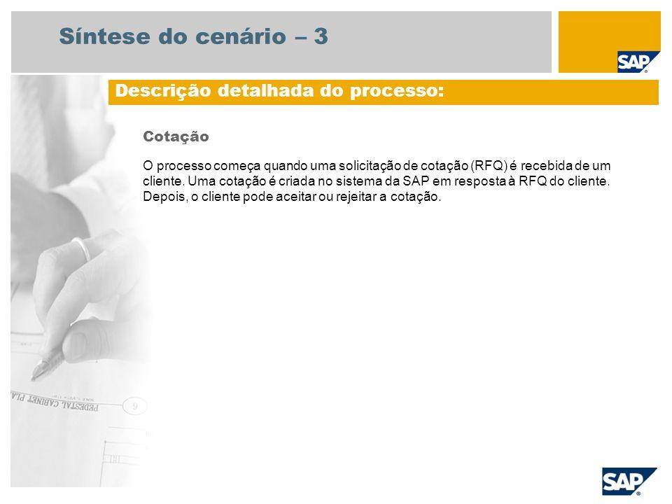 Síntese do cenário – 3 Cotação O processo começa quando uma solicitação de cotação (RFQ) é recebida de um cliente. Uma cotação é criada no sistema da
