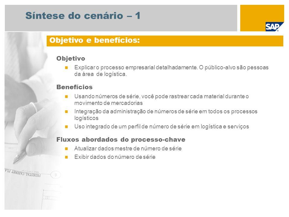 Síntese do cenário – 1 Objetivo Explicar o processo empresarial detalhadamente. O público-alvo são pessoas da área de logística. Benefícios Usando núm