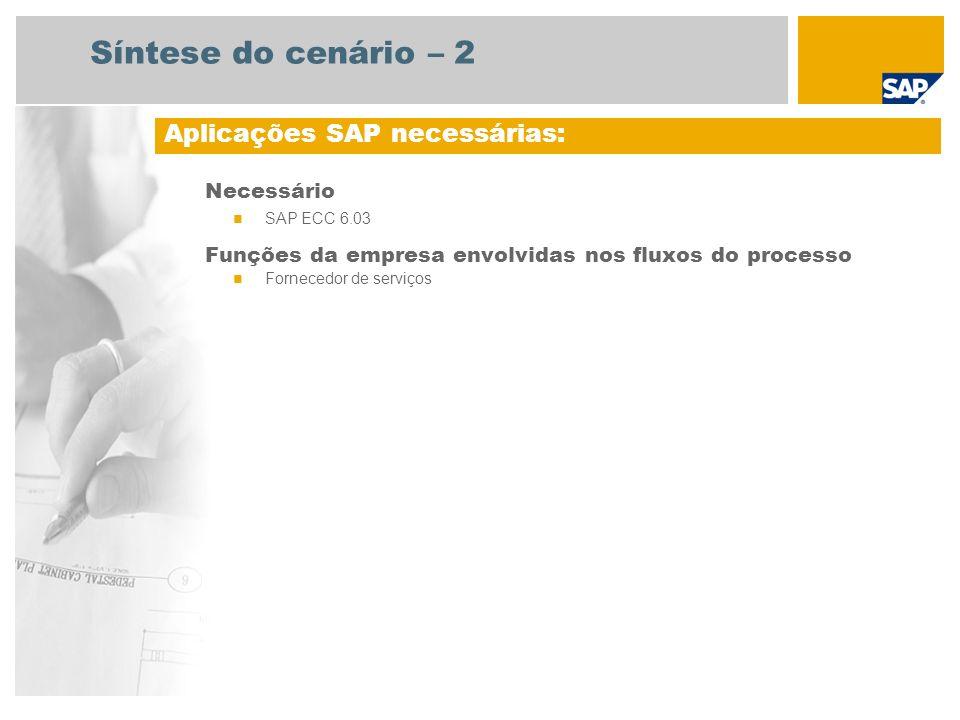 Necessário SAP ECC 6.03 Funções da empresa envolvidas nos fluxos do processo Fornecedor de serviços Aplicações SAP necessárias: Síntese do cenário – 2