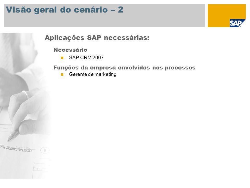 Visão geral do cenário – 2 Necessário SAP CRM 2007 Funções da empresa envolvidas nos processos Gerente de marketing Aplicações SAP necessárias: