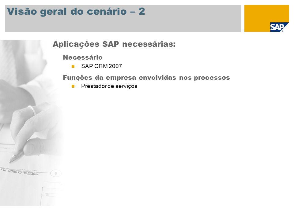 Visão geral do cenário – 2 Necessário SAP CRM 2007 Funções da empresa envolvidas nos processos Prestador de serviços Aplicações SAP necessárias: