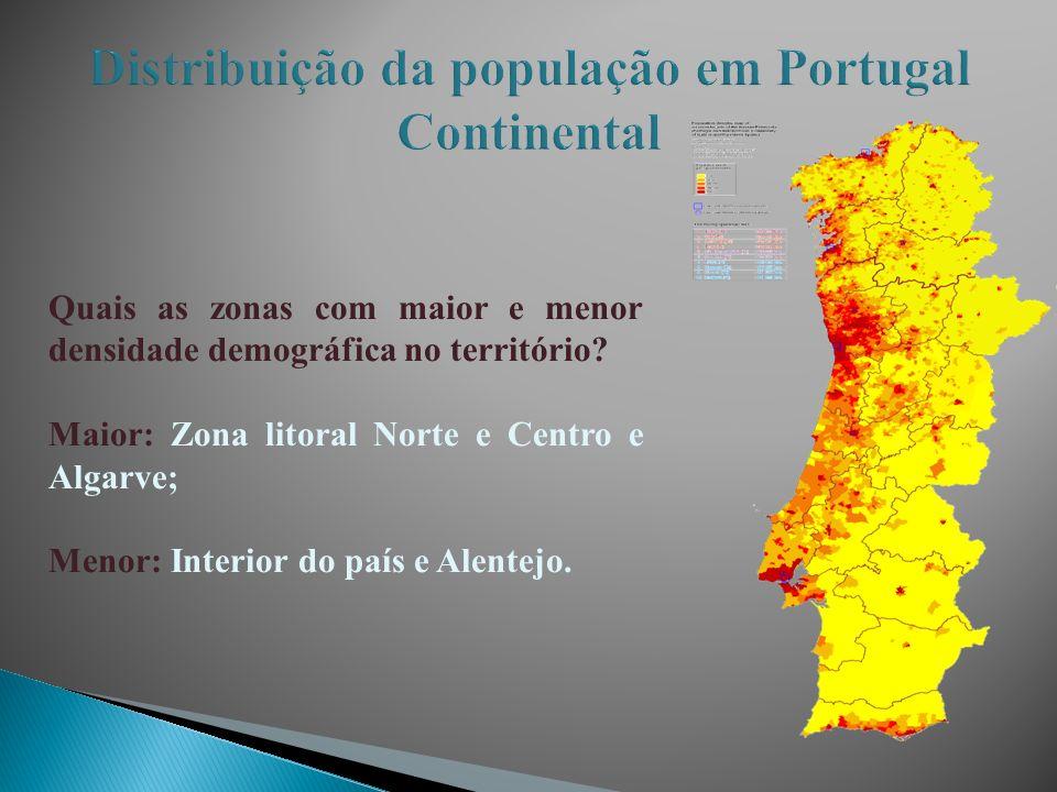 Quais as zonas com maior e menor densidade demográfica no território? Maior: Zona litoral Norte e Centro e Algarve; Menor: Interior do país e Alentejo