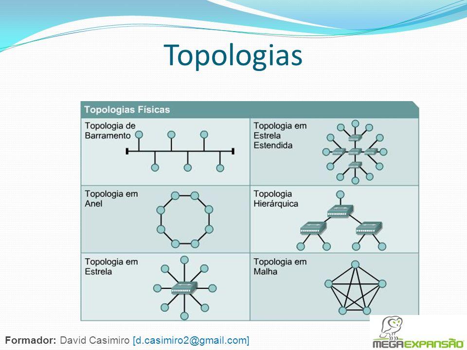 Topologias Formador: David Casimiro [d.casimiro2@gmail.com]