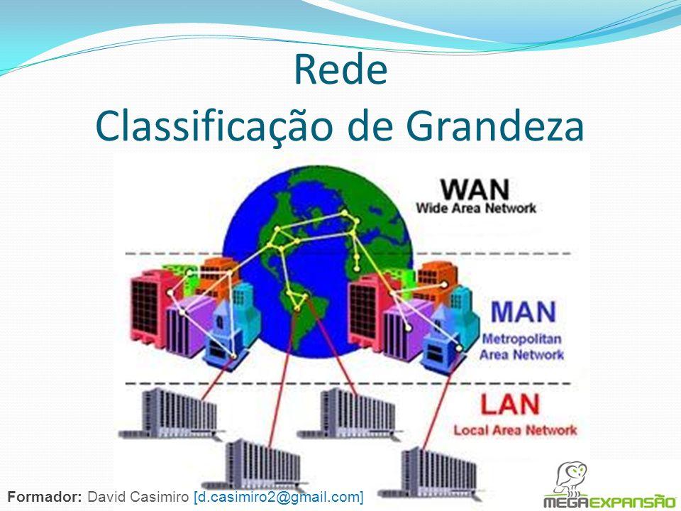 Rede Classificação de Grandeza Formador: David Casimiro [d.casimiro2@gmail.com]