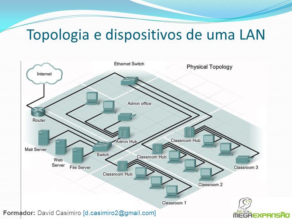 Topologia e dispositivos de uma LAN Formador: David Casimiro [d.casimiro2@gmail.com]