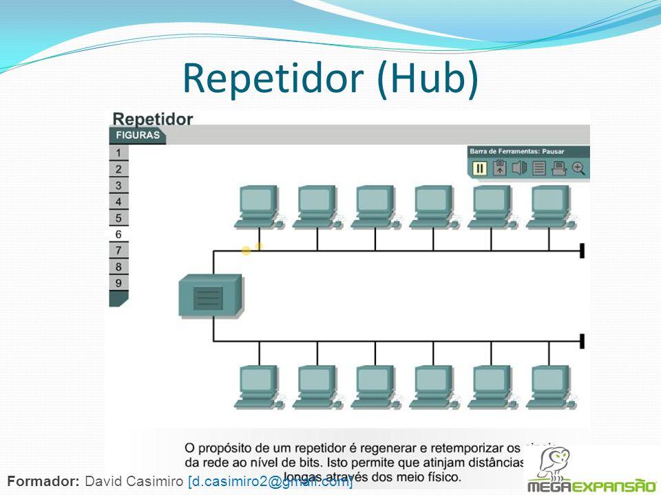 Repetidor (Hub) Formador: David Casimiro [d.casimiro2@gmail.com]