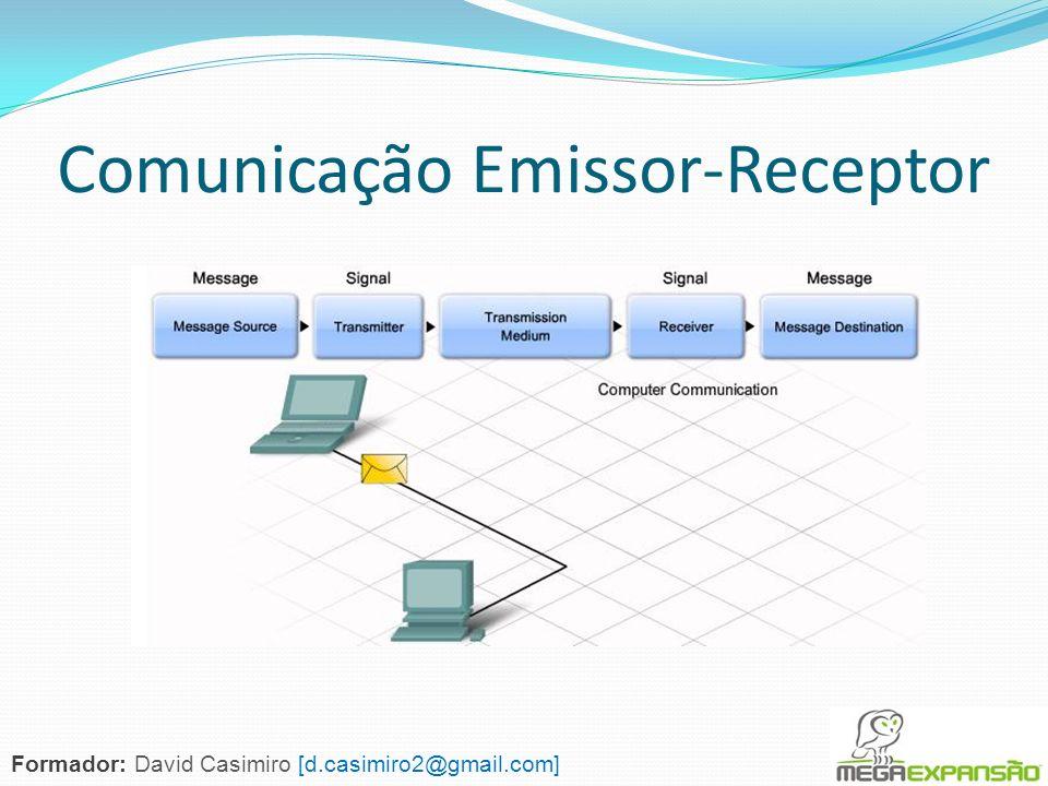 Ligar à Internet (IP) Formador: David Casimiro [d.casimiro2@gmail.com]