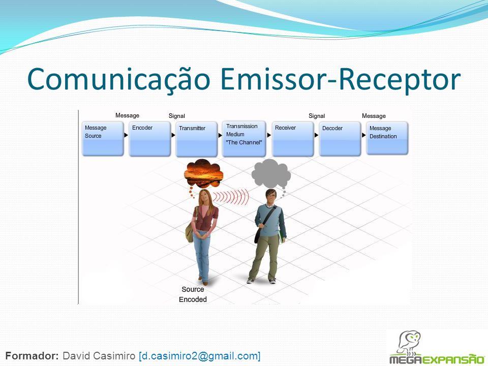 Identifique os Dispositivos quanto ao tipo de Comunicação Formador: David Casimiro [d.casimiro2@gmail.com]