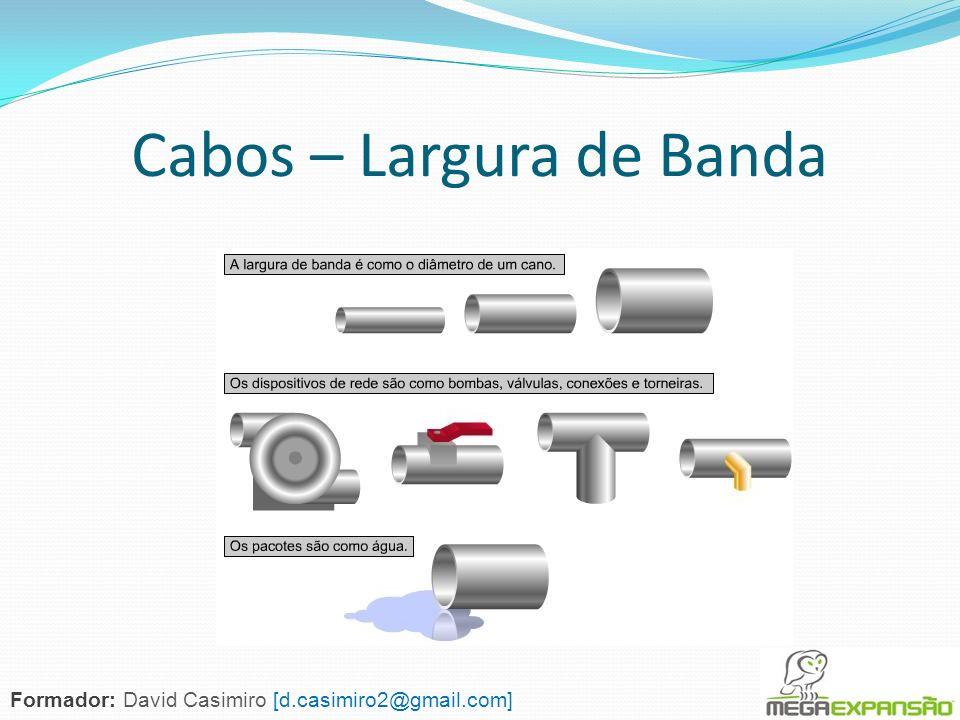 Cabos – Largura de Banda Formador: David Casimiro [d.casimiro2@gmail.com]