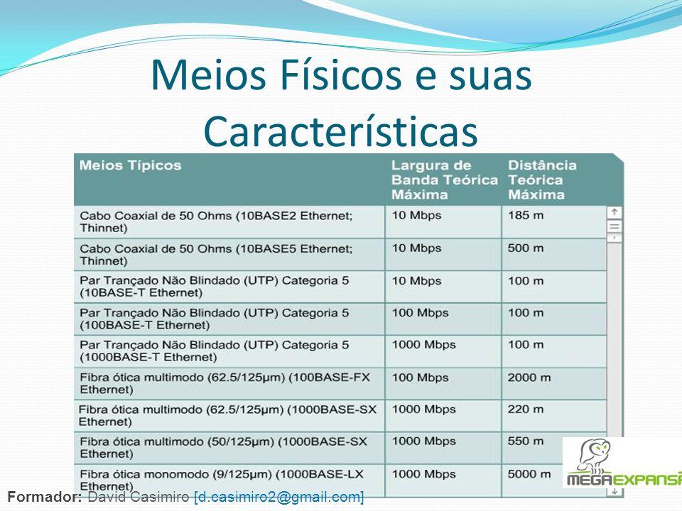 Meios Físicos e suas Características Formador: David Casimiro [d.casimiro2@gmail.com]