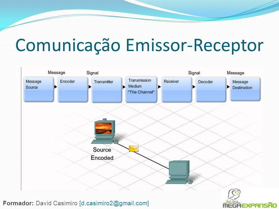 Conectores Formador: David Casimiro [d.casimiro2@gmail.com]