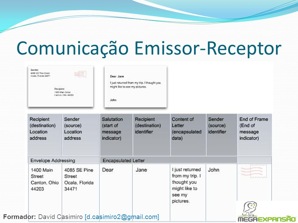 Comunicação Emissor-Receptor Timing Formador: David Casimiro [d.casimiro2@gmail.com]