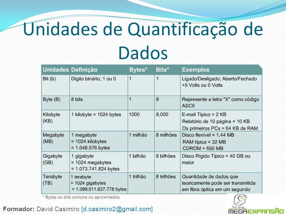 Unidades de Quantificação de Dados Formador: David Casimiro [d.casimiro2@gmail.com]