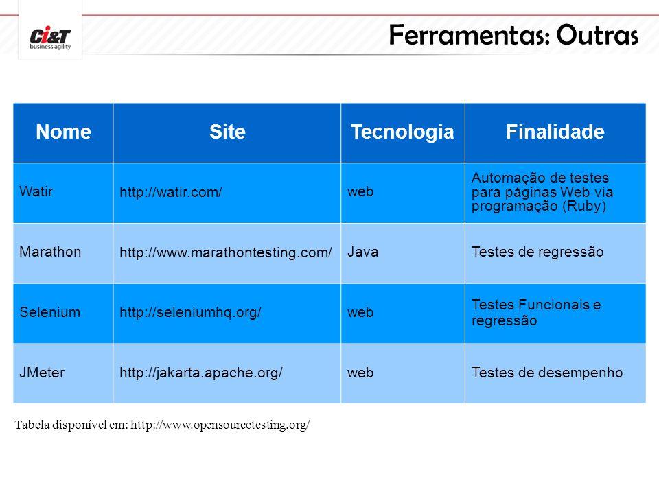 Ferramentas: Outras NomeSiteTecnologiaFinalidade Watir http://watir.com/ web Automação de testes para páginas Web via programação (Ruby) Marathon http