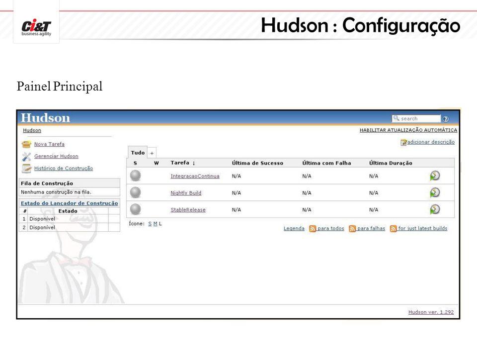 Hudson : Configuração Painel Principal