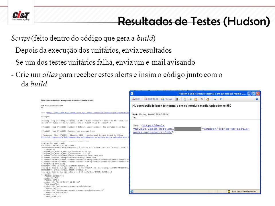 Resultados de Testes (Hudson) Script (feito dentro do código que gera a build) - Depois da execução dos unitários, envia resultados - Se um dos testes