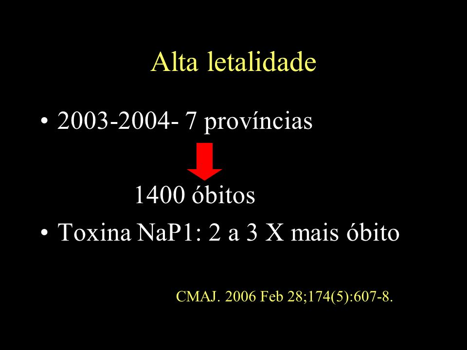 Alta letalidade 2003-2004- 7 províncias 1400 óbitos Toxina NaP1: 2 a 3 X mais óbito CMAJ. 2006 Feb 28;174(5):607-8.