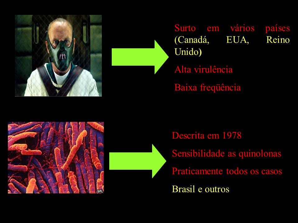 Surto em vários países (Canadá, EUA, Reino Unido) Alta virulência Baixa freqüência Descrita em 1978 Sensibilidade as quinolonas Praticamente todos os