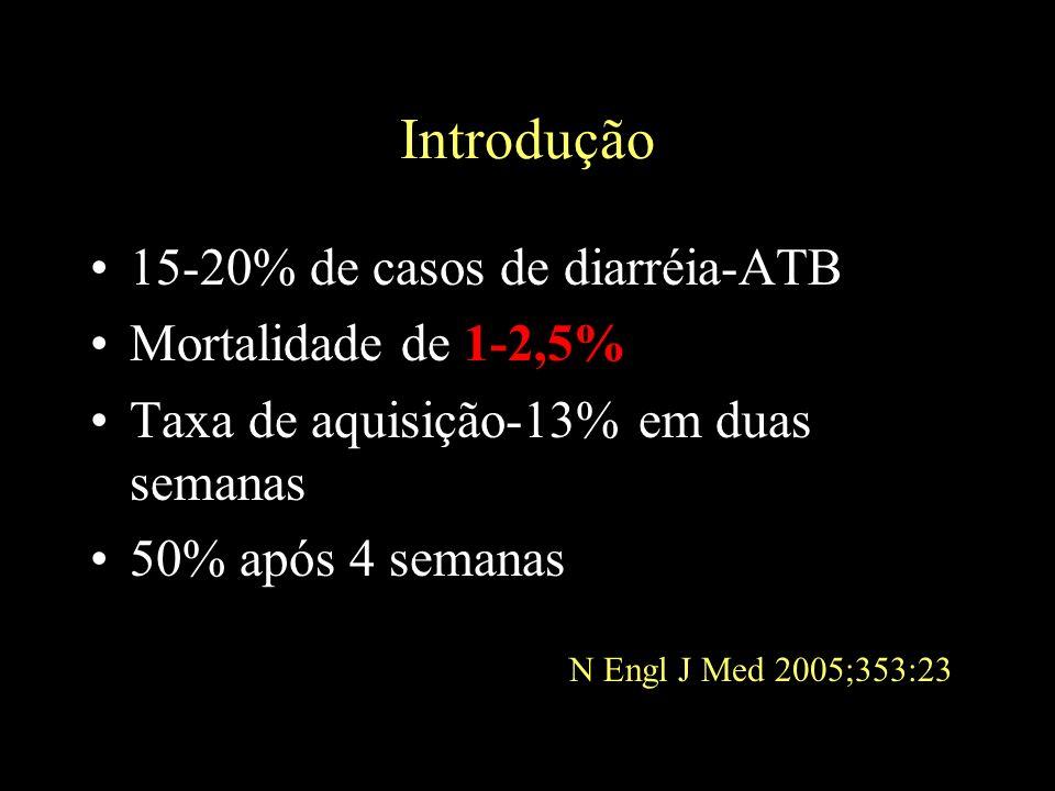 Epidemiologia Líder de diarréia nosocomial nos EUA 250000 casos por ano Custo de 1 bilhão de dólares/ano Aumento da incidência Uso larga escala de ATB Método Aumento da incidência > esporos N Engl J Med 2005; 353:23