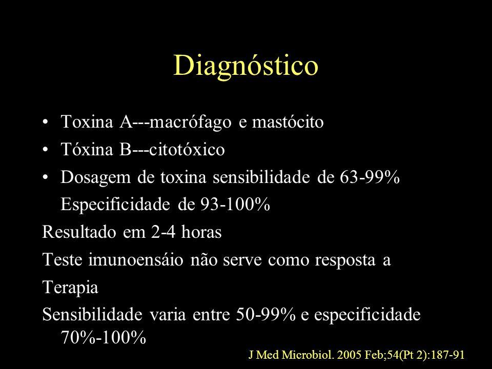 Diagnóstico Toxina A---macrófago e mastócito Tóxina B---citotóxico Dosagem de toxina sensibilidade de 63-99% Especificidade de 93-100% Resultado em 2-
