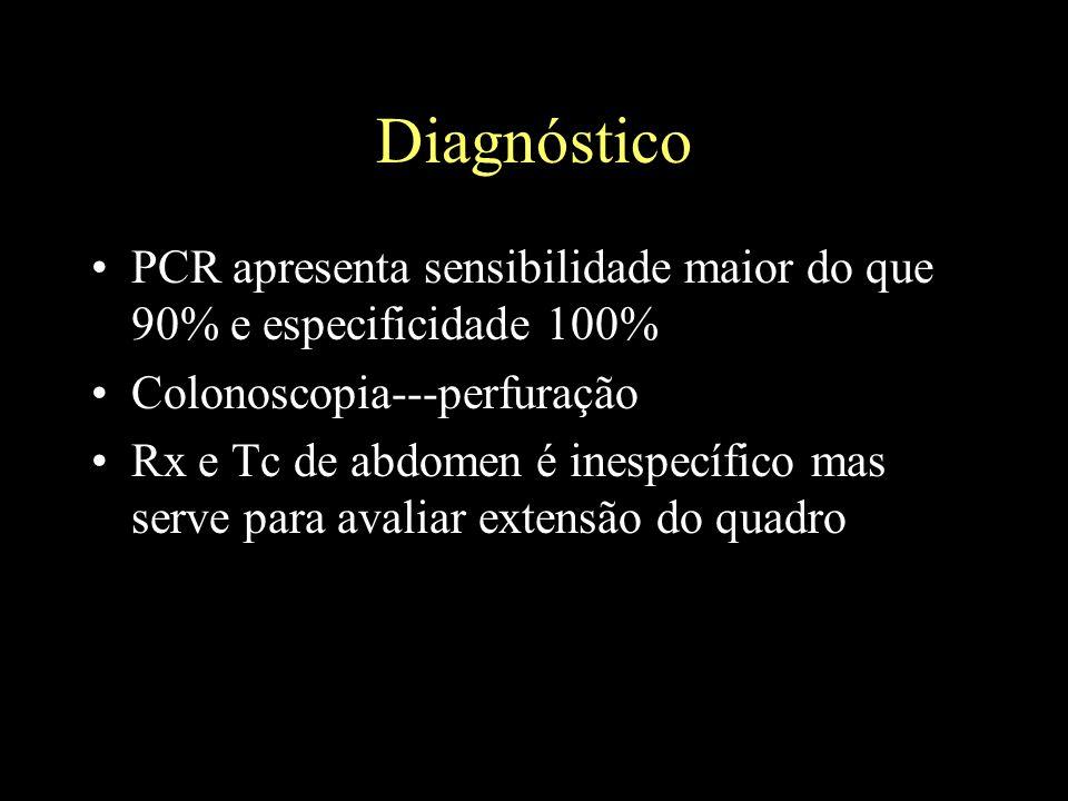 Diagnóstico PCR apresenta sensibilidade maior do que 90% e especificidade 100% Colonoscopia---perfuração Rx e Tc de abdomen é inespecífico mas serve p
