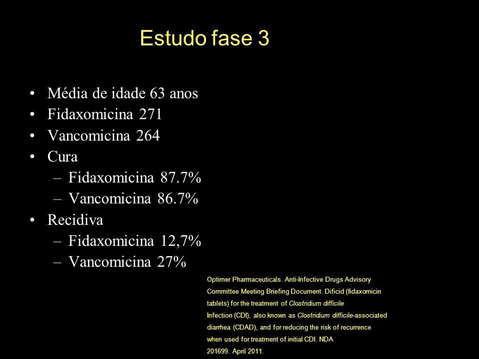 Média de idade 63 anos Fidaxomicina 271 Vancomicina 264 Cura –Fidaxomicina 87.7% –Vancomicina 86.7% Recidiva –Fidaxomicina 12,7% –Vancomicina 27% Opti